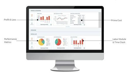 Introducing RealFood Analytics